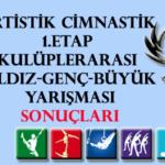 Artistik Cimnastik 1.Etap Kulüplerarası Yıldız-Genç-Büyük Yarışması Sonuçları