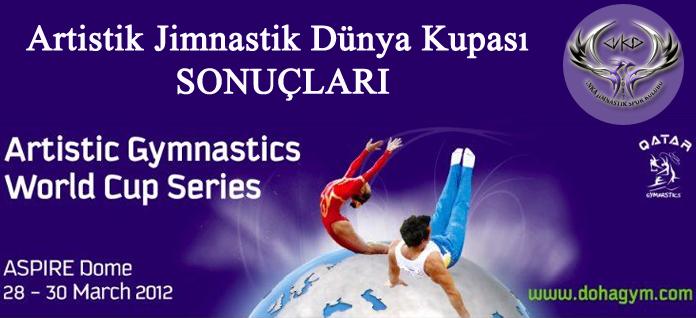 Artistik Jimnastik Dünya Kupası Sonuçları