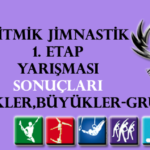 Ritmik Jimnastik 1. Etap Yarışması Sonuçları